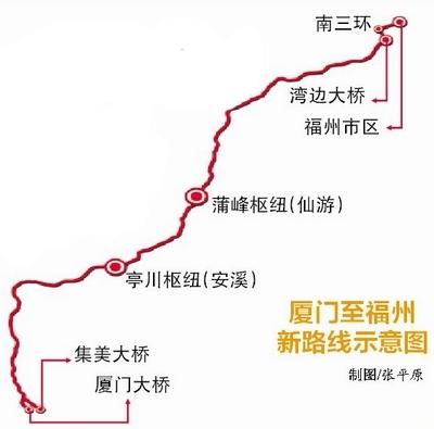 国 高宁波至东莞高速公路(s35,原国高沈海复线)福建段起于福鼎市佳阳