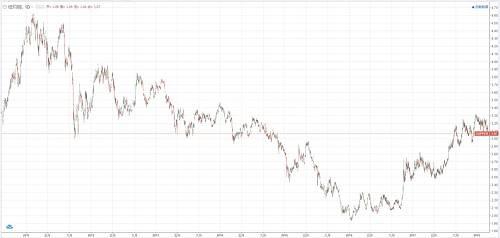 随着全球市场波动加剧,威胁全球经济增长预期,Rhind预计黄金的表现将超越铜。