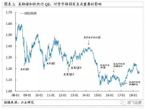 """央行此举与6月扩大MLF担保品范围目标一脉相承;对目前内容版本的中国""""QE""""期望不必过高。"""
