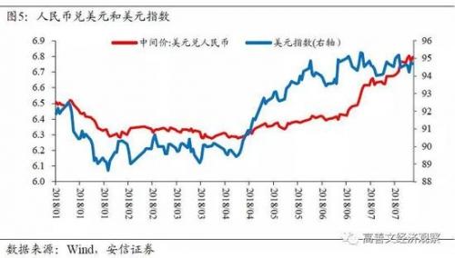 四、海外经济