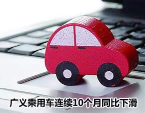 廣義乘用車連續10個月同比下滑 3月份賣178萬輛降12%